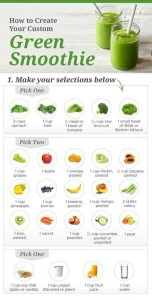 Make Your Own Green Smoothie
