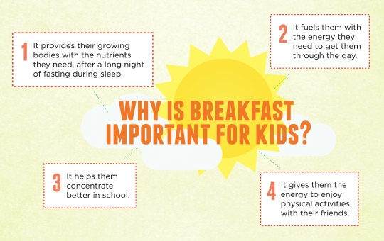 KidsHealth.org Search Results : breakfast-question